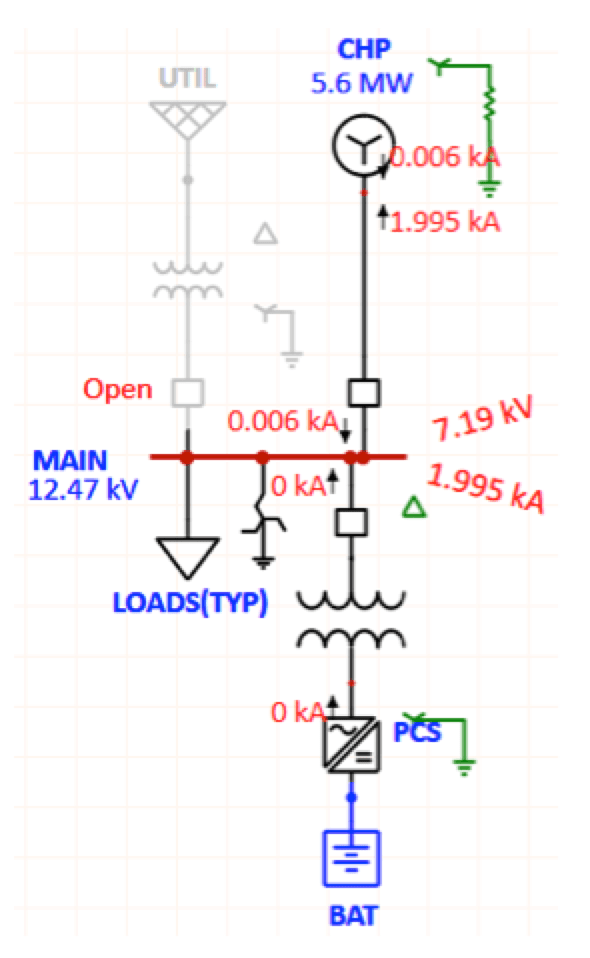 Surge Arrester Considerations in Microgrids Un faulted phase voltages and fault current during line ground fault island operation     grounding transformer