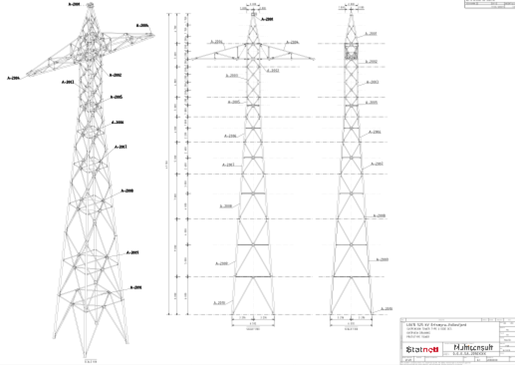 Network Expansion at Norwegian TSO (Part 1 of 2) Schematic of new tower type selected for   525 kV line