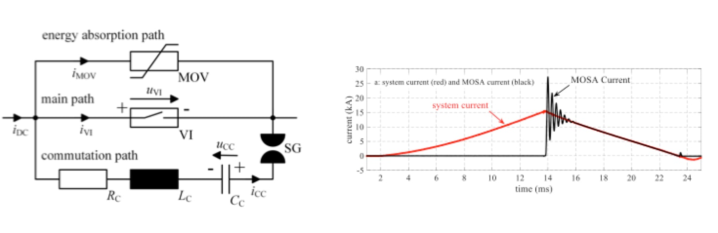 Challenges in Continued Development of Metal Oxide Surge Arresters (Part 1 of 2) Principle of high voltage direct current switching mechanical switch