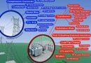 EPRI's RF Sensor Suite (Video) EPRIs RF Sensor Suite by Andrew Phillips 130x90